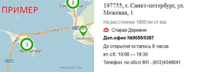 График работы сбербанк россия в авило успенке