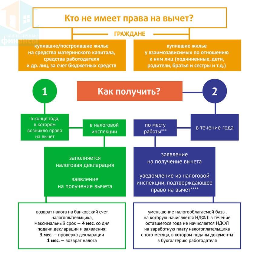 Альфа банк договор на привлечение клиентов на банковские услуги