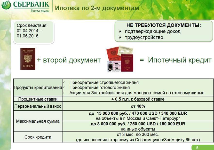 Ипотечный кредит без документов