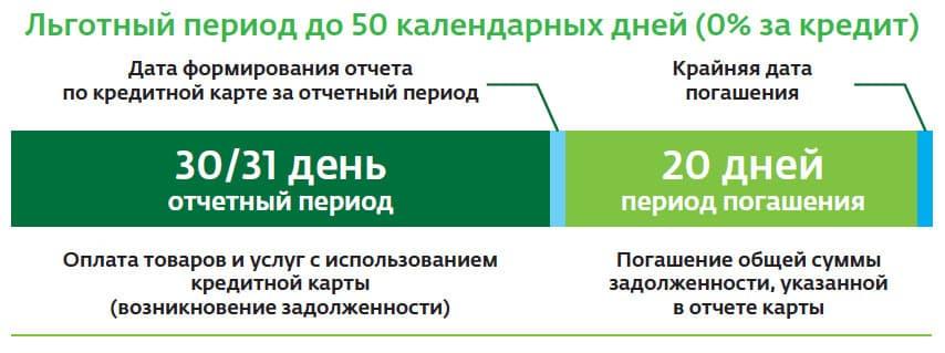 заплатить с кредитной карты кредит проверить задолженность по инн казахстан