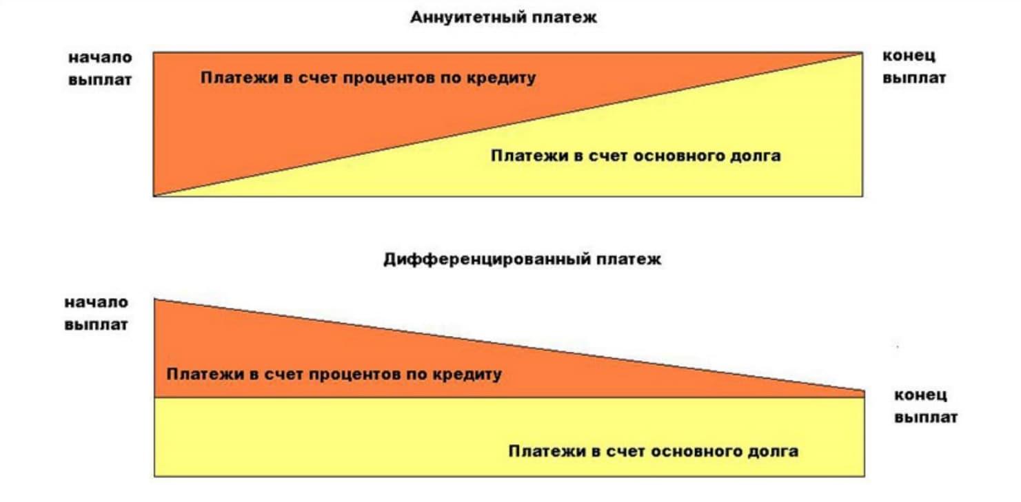 Разрешены ли совместные завещания в пользу третьих лиц