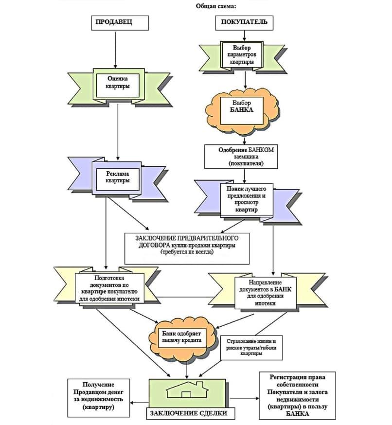 Какие кадровые документы необходимо издать в случае увеличения оклада сотруднику