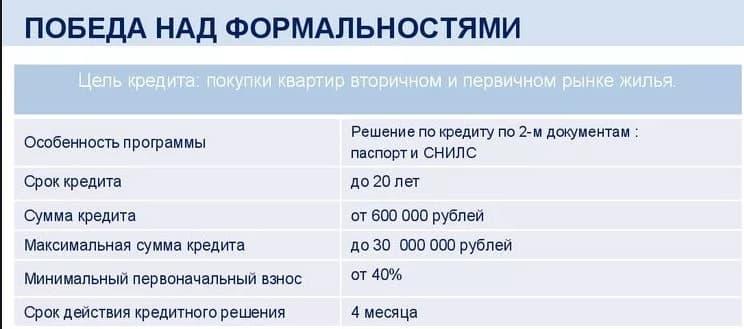 Какие банки дают кредит по 2 документам