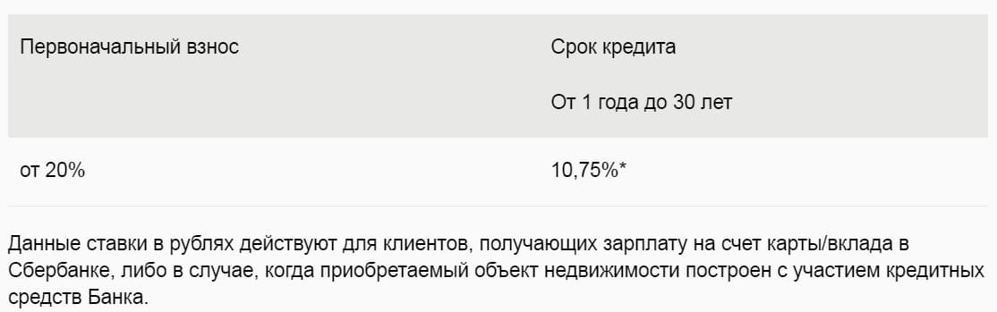 ипотека молодая семья без первоначального взноса как получить молодежный кредит в украине