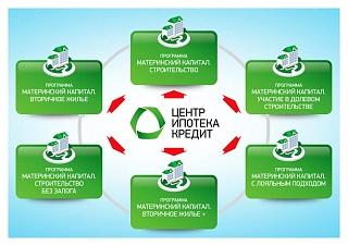 подать заявку на ипотеку во все банки онлайн спб с материнским капиталом